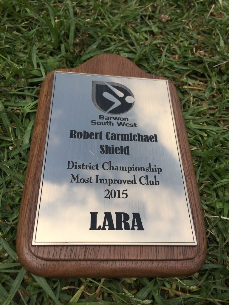 Most Improved Club